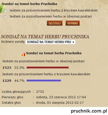 Galeria zdjęć: Sondaż na temat herbu Pruchnika.
