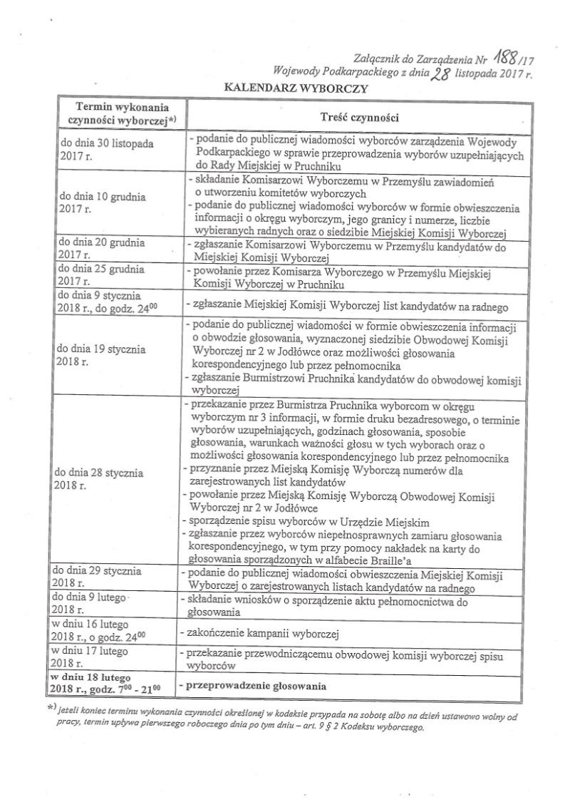 Galeria zdjęć: Wybory uzupełniające do Rady Miejskiej w Pruchniku